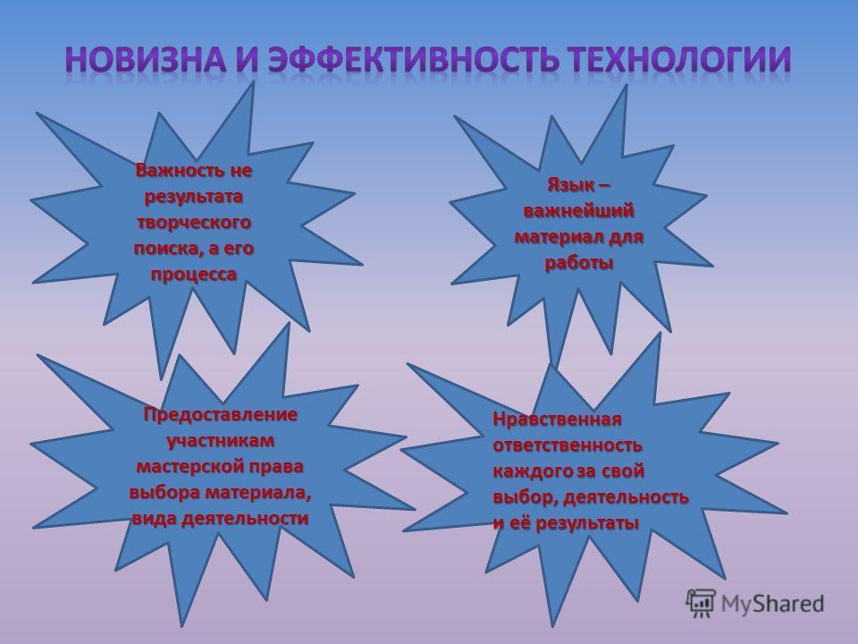 Все участники образовательного процесса равны Отсутствие оценки, соревнования, соперничества Самостоятельное включение ученика в процесс познания Сочетание индивидуальной и коллективной работы