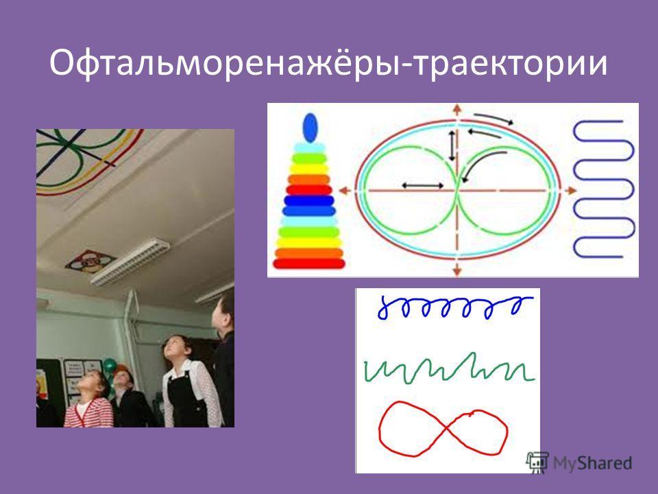 Офтальморенажёры-траектории