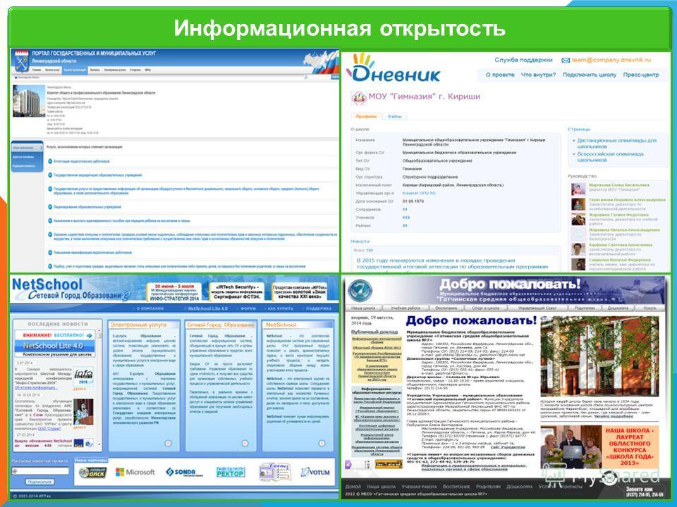 Заголовок слайда 25 Информационная открытость