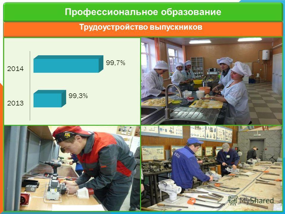 Заголовок слайда 28 Трудоустройство выпускников Профессиональное образование