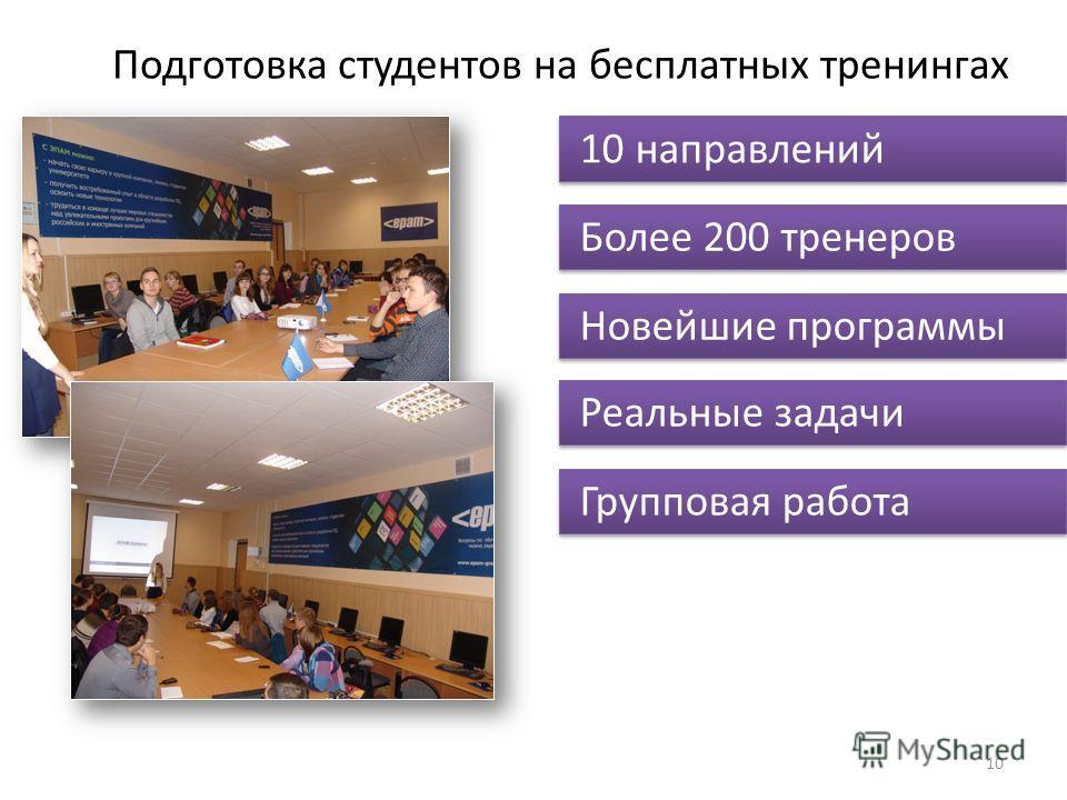 Подготовка студентов на бесплатных тренингах 10 10 направлений Более 200 тренеров Новейшие программы Реальные задачи Групповая работа