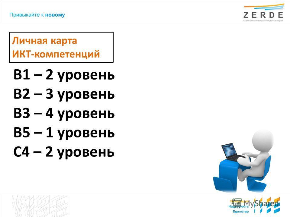 Личная карта ИКТ-компетенций В1 – 2 уровень В2 – 3 уровень В3 – 4 уровень В5 – 1 уровень C4 – 2 уровень