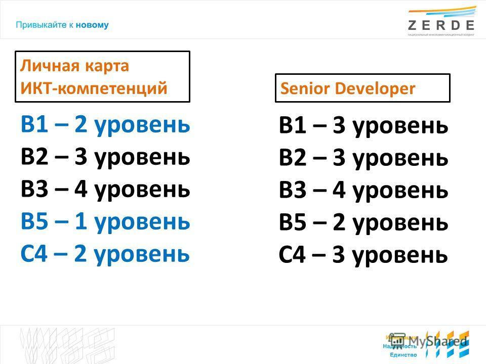 Личная карта ИКТ-компетенций В1 – 2 уровень В2 – 3 уровень В3 – 4 уровень В5 – 1 уровень C4 – 2 уровень В1 – 3 уровень В2 – 3 уровень В3 – 4 уровень В5 – 2 уровень C4 – 3 уровень Senior Developer