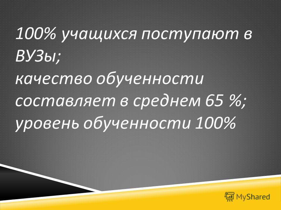 100% учащихся поступают в ВУЗы ; качество обученности составляет в среднем 65 %; уровень обученности 100%