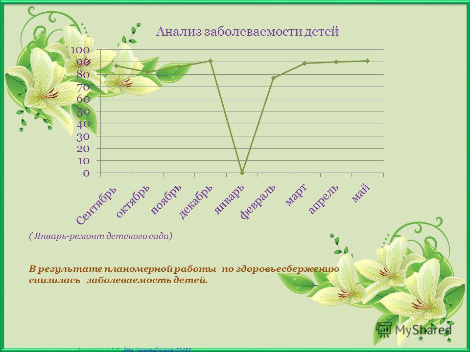 Матюшкина А.В. http://nsportal.ru/user/33485http://nsportal.ru/user/33485