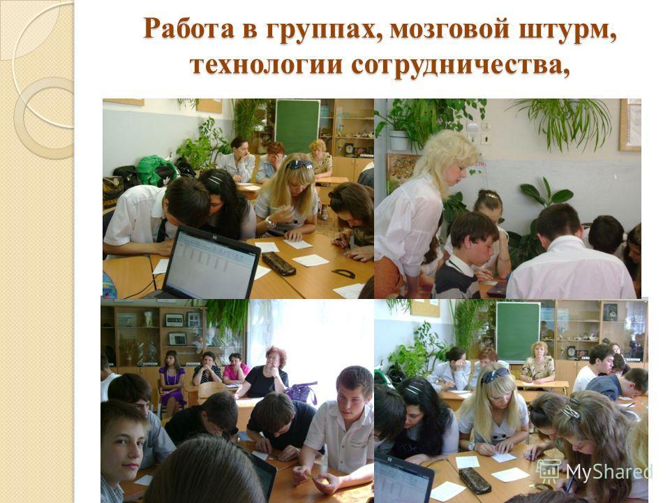 Работа в группах, мозговой штурм, технологии сотрудничества,