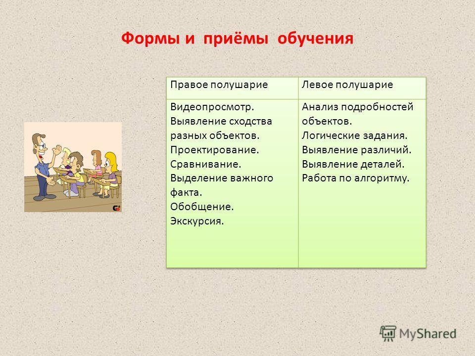 Формы и приёмы обучения