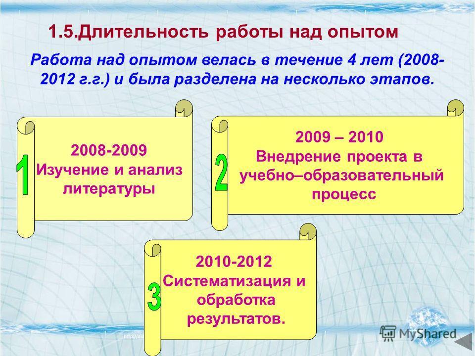 1.5. Длительность работы над опытом 2008-2009 Изучение и анализ литературы 2009 – 2010 Внедрение проекта в учебно–образовательный процесс Работа над опытом велась в течение 4 лет (2008- 2012 г.г.) и была разделена на несколько этапов. 2010-2012 Систе