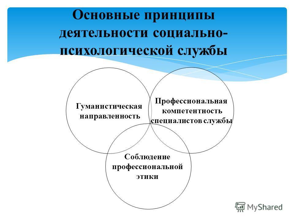Основные принципы деятельности социально- психологической службы Гуманистическая направленность Профессиональная компетентность специалистов службы Соблюдение профессиональной этики