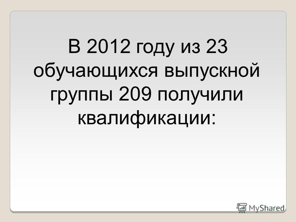 В 2012 году из 23 обучающихся выпускной группы 209 получили квалификации: