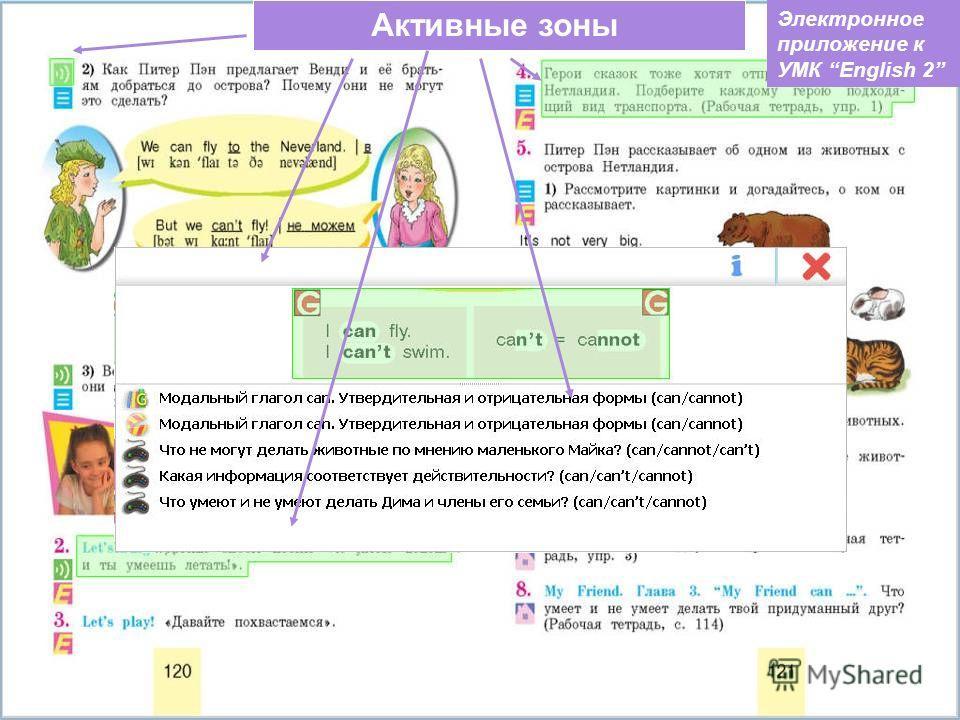 121 Активные зоны Электронное приложение к УМК English 2