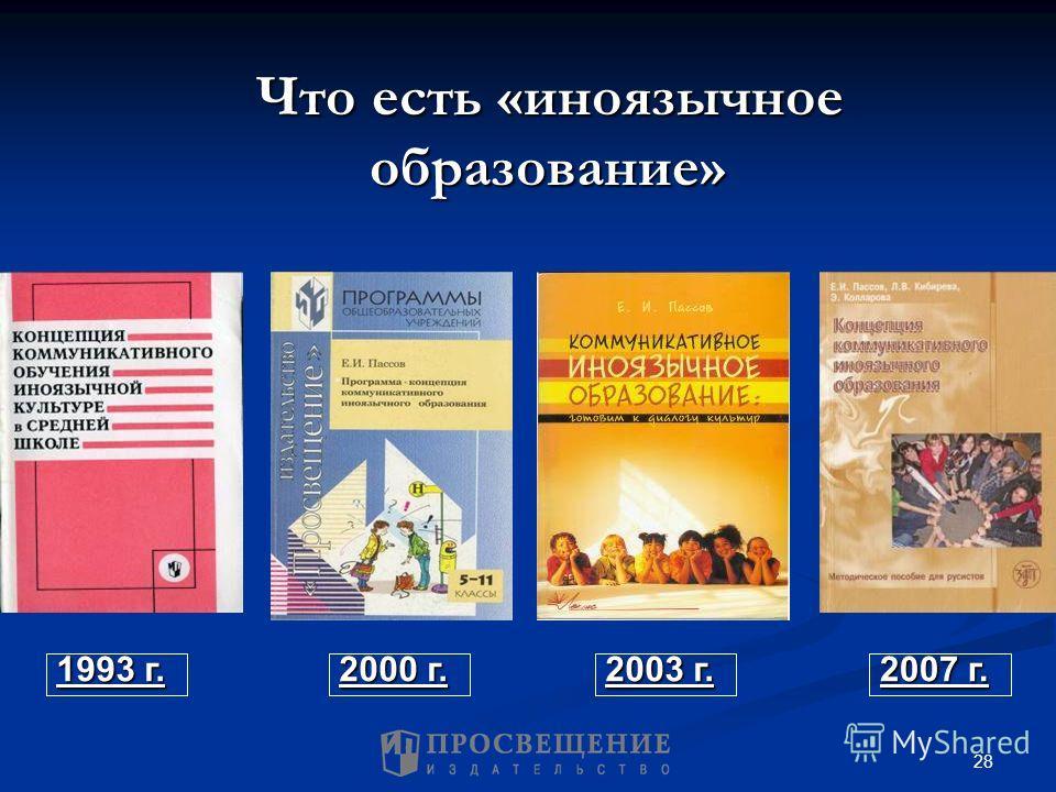 28 Что есть «иноязычное образование» Что есть «иноязычное образование» 1993 г. 2000 г. 2003 г. 2007 г.