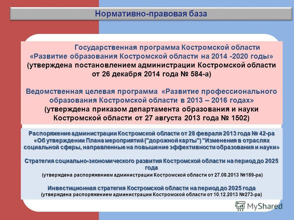 3 Нормативно-правовая база Распоряжение администрации Костромской области от 28 февраля 2013 года 42-ра «Об утверждении Плана мероприятий (
