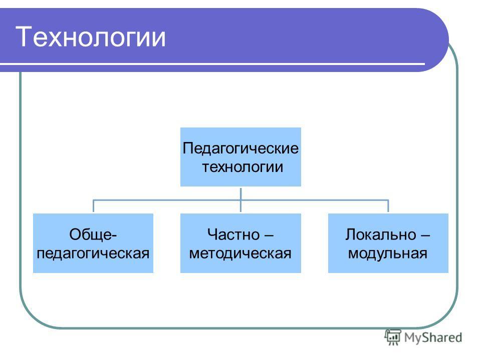 Технологии Педагогические технологии Обще- педагогическая Частно – методическая Локально – модульная