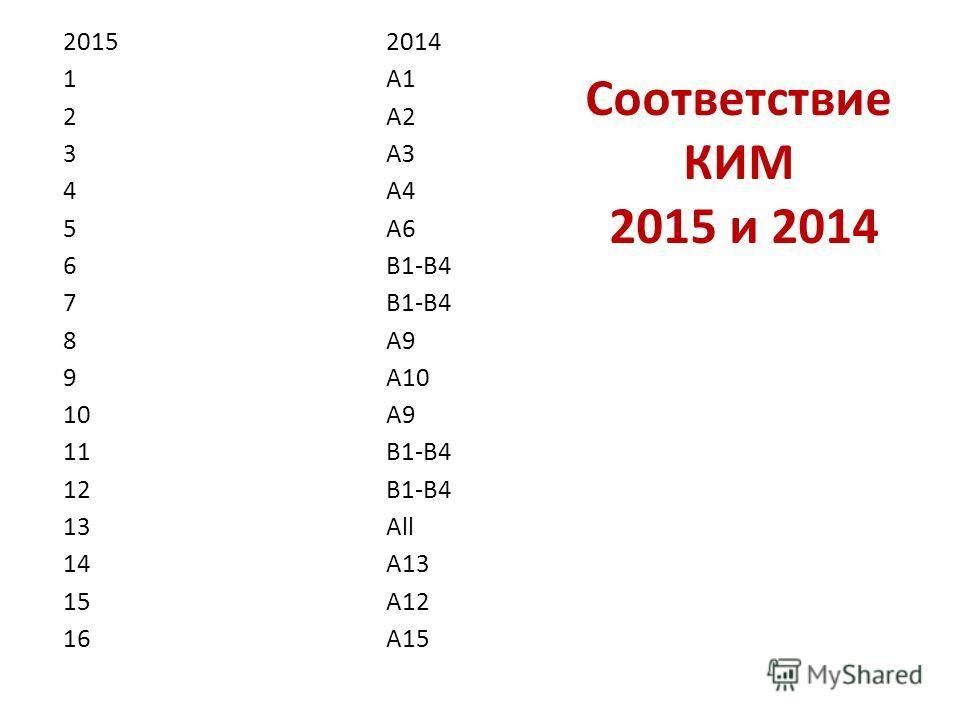 20152014 1А1 2А2 3АЗ 4А4 5А6 6В1-В4 7 8А9 9А10 10А9 11В1-В4 12В1-В4 13All 14А13 15А12 16А15 Соответствие КИМ 2015 и 2014