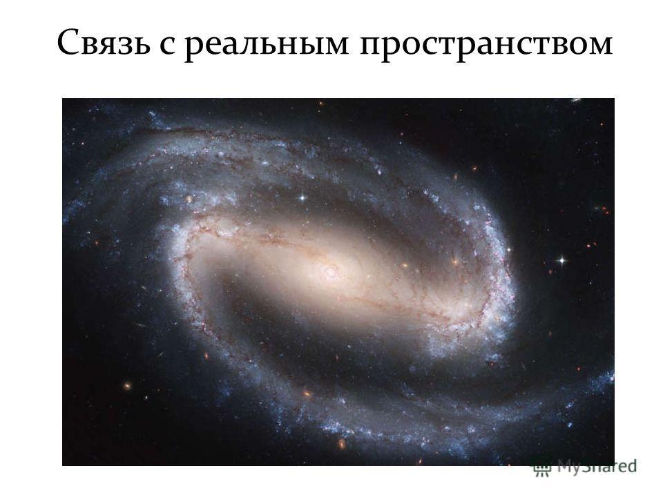 Связь с реальным пространством