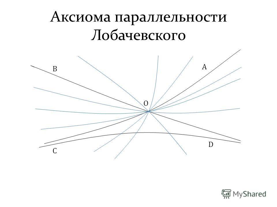 Аксиома параллельности Лобачевского O A B C D
