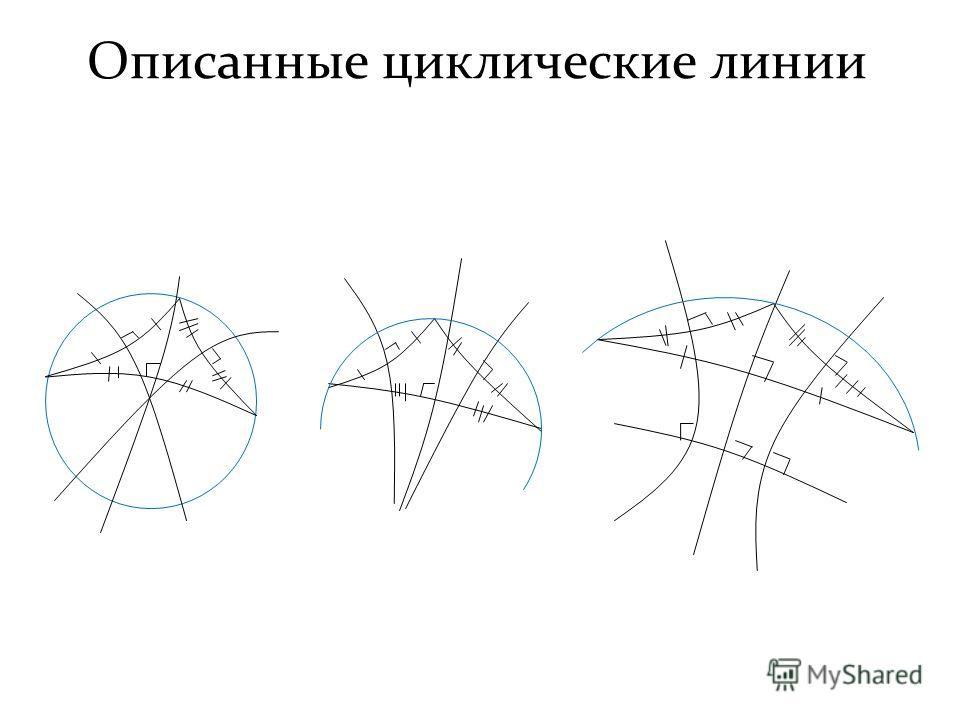 Описанные циклические линии