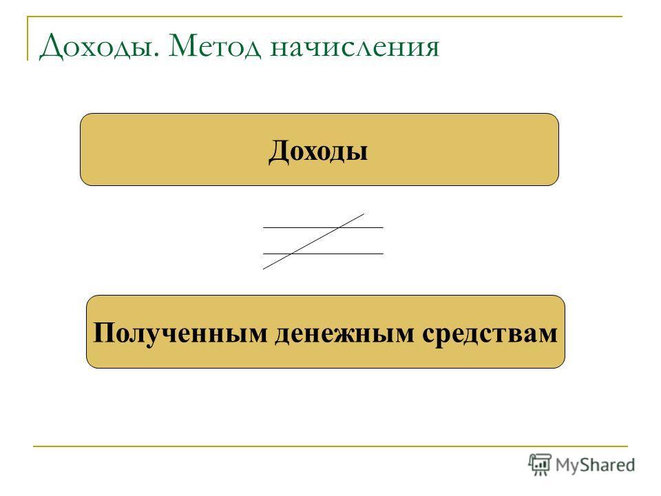 Доходы. Метод начисления Доходы Полученным денежным средствам