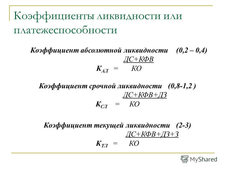 Коэффициенты ликвидности или платежеспособности Коэффициент абсолютной ликвидности (0,2 – 0,4) ДС+КФВ К АЛ = КО Коэффициент срочной ликвидности (0,8-1,2 ) ДС+КФВ+ДЗ К СЛ = КО Коэффициент текущей ликвидности (2-3) ДС+КФВ+ДЗ+З К ТЛ = КО
