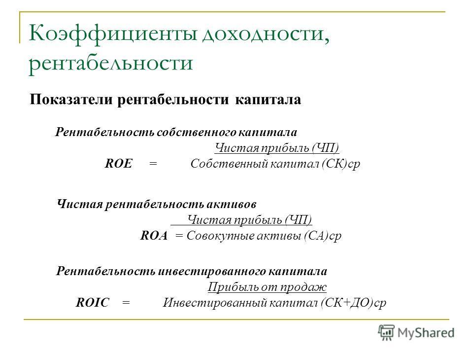 Коэффициенты доходности, рентабельности Показатели рентабельности капитала Рентабельность собственного капитала Чистая прибыль (ЧП) ROE = Собственный капитал (СК)ср Чистая рентабельность активов Чистая прибыль (ЧП) ROА = Совокупные активы (СА)ср Рент