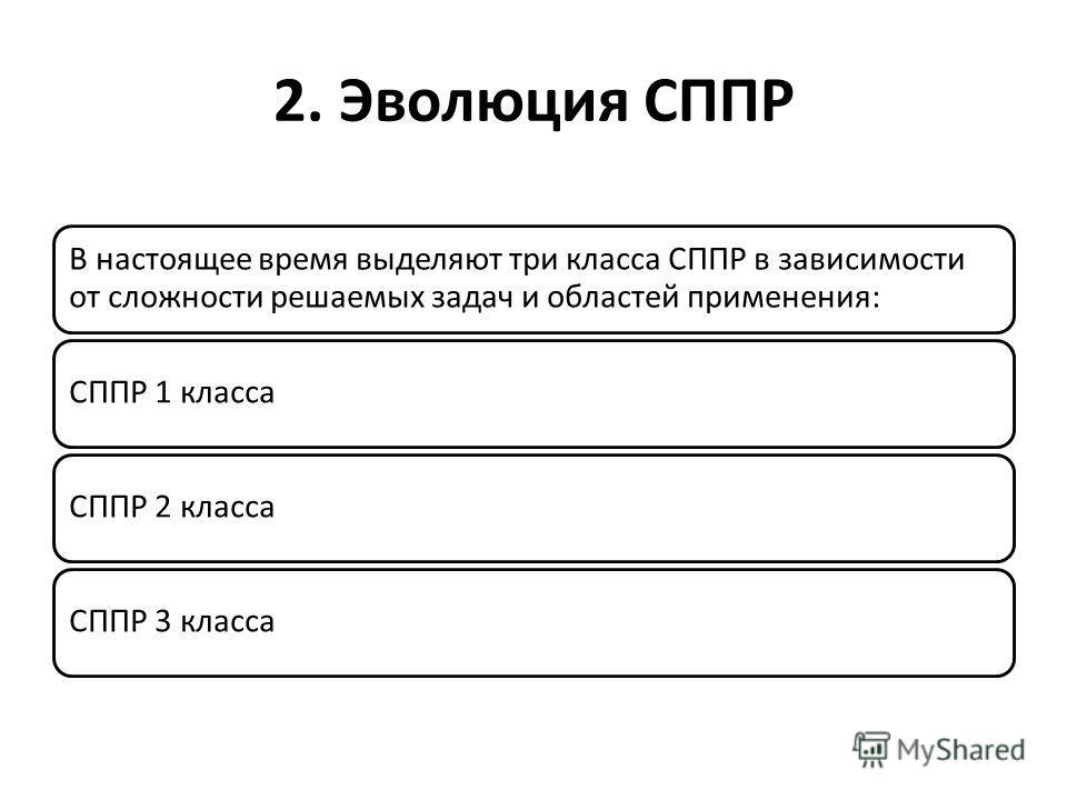 2. Эволюция СППР В настоящее время выделяют три класса СППР в зависимости от сложности решаемых задач и областей применения: СППР 1 классаСППР 2 классаСППР 3 класса