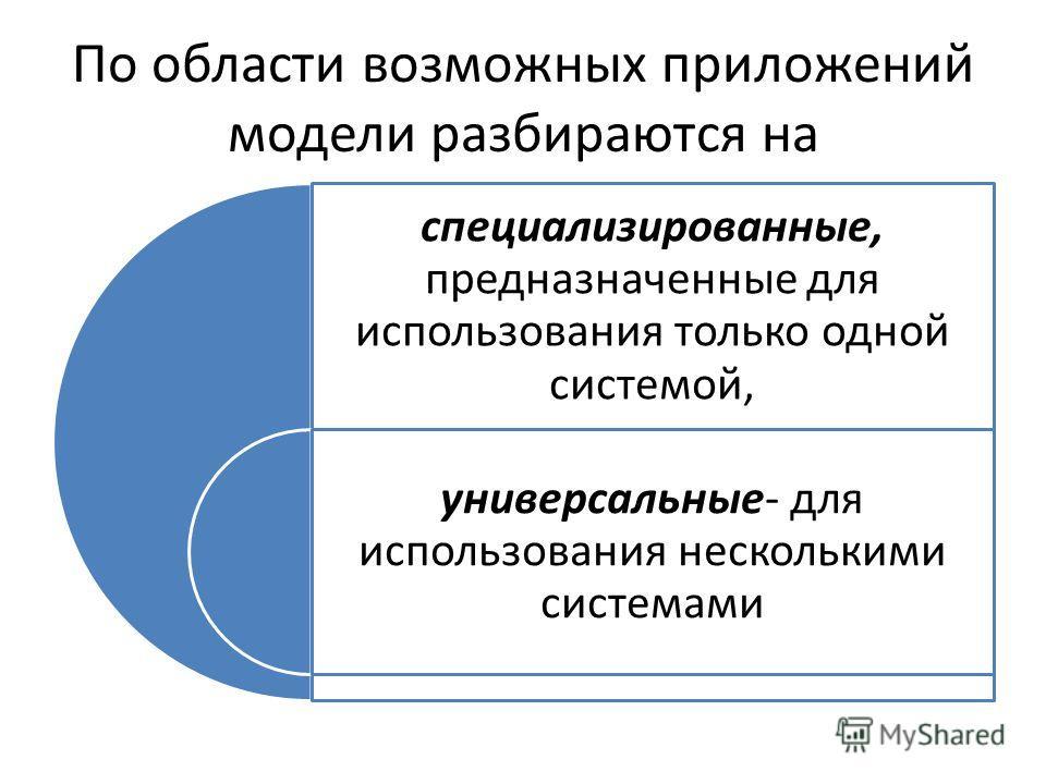 По области возможных приложений модели разбираются на специализированные, предназначенные для использования только одной системой, универсальные- для использования несколькими системами