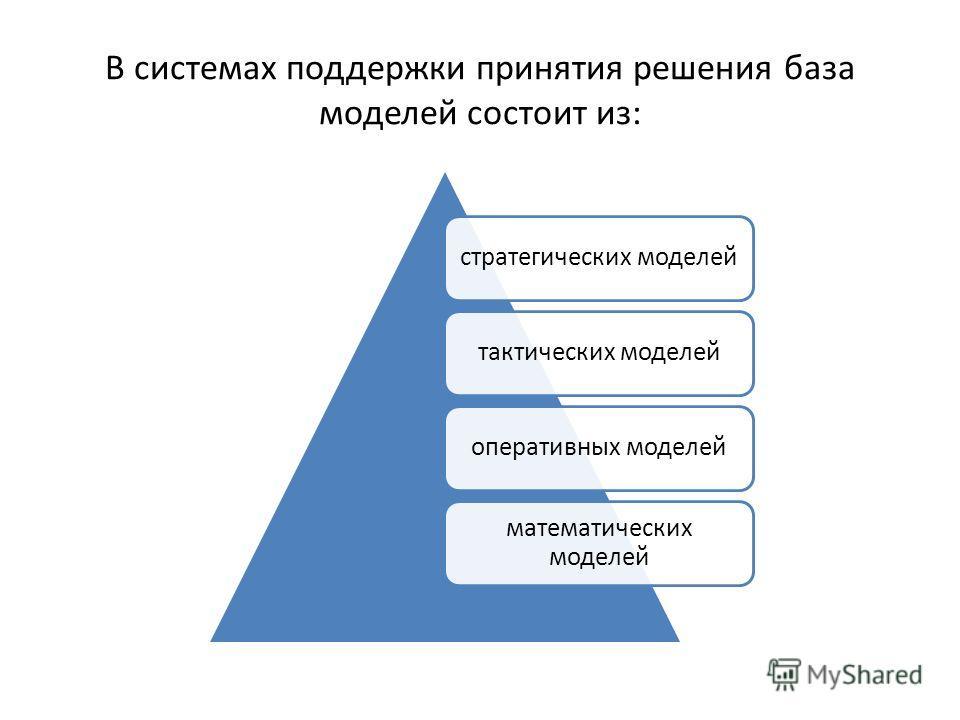 В системах поддержки принятия решения база моделей состоит из: стратегических моделейтактических моделейоперативных моделей математических моделей