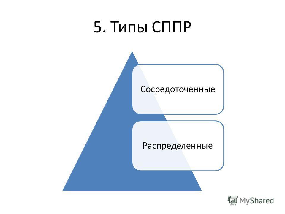 5. Типы СППР Сосредоточенные Распределенные