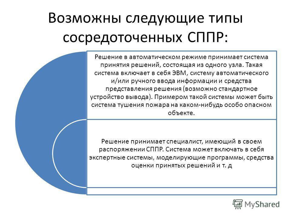 Возможны следующие типы сосредоточенных СППР: Решение в автоматическом режиме принимает система принятия решений, состоящая из одного узла. Такая система включает в себя ЭВМ, систему автоматического и/или ручного ввода информации и средства представл