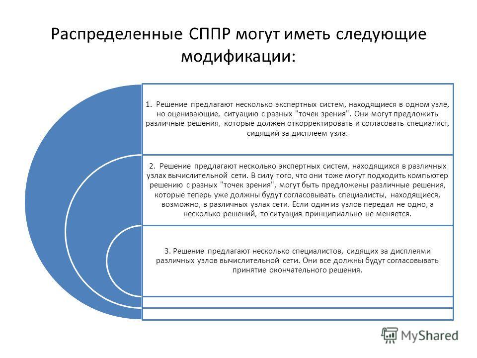 Распределенные СППР могут иметь следующие модификации: 1. Решение предлагают несколько экспертных систем, находящиеся в одном узле, но оценивающие, ситуацию с разных