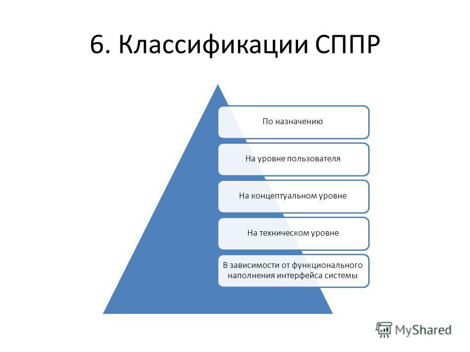 6. Классификации СППР По назначению На уровне пользователя На концептуальном уровне На техническом уровне В зависимости от функционального наполнения интерфейса системы