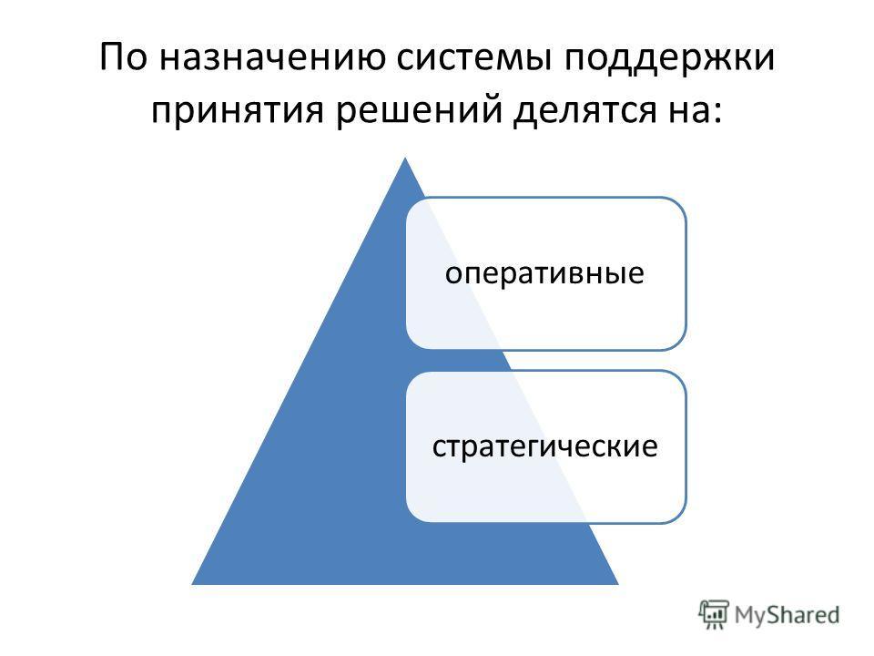 По назначению системы поддержки принятия решений делятся на: оперативныестратегические