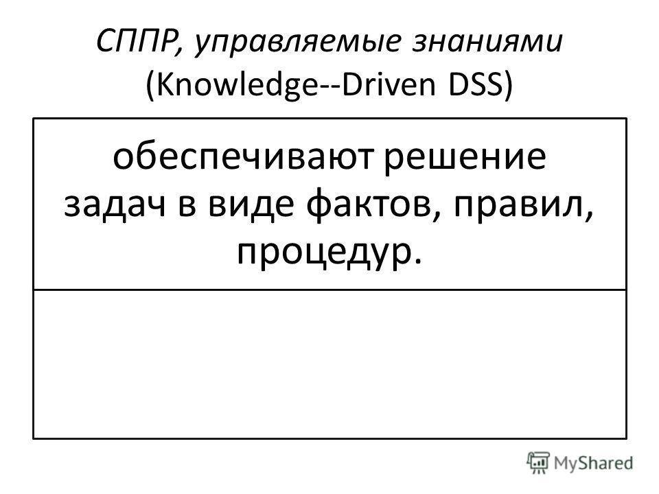 СППР, управляемые знаниями (Knowledge--Driven DSS) обеспечивают решение задач в виде фактов, правил, процедур.