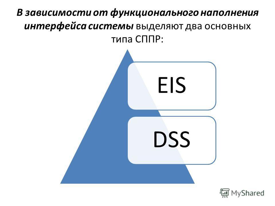 В зависимости от функционального наполнения интерфейса системы выделяют два основных типа СППР: EISDSS