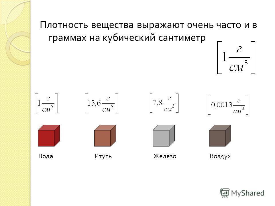 Плотность вещества выражают очень часто и в граммах на кубический сантиметр Вода РтутьВоздух Железо