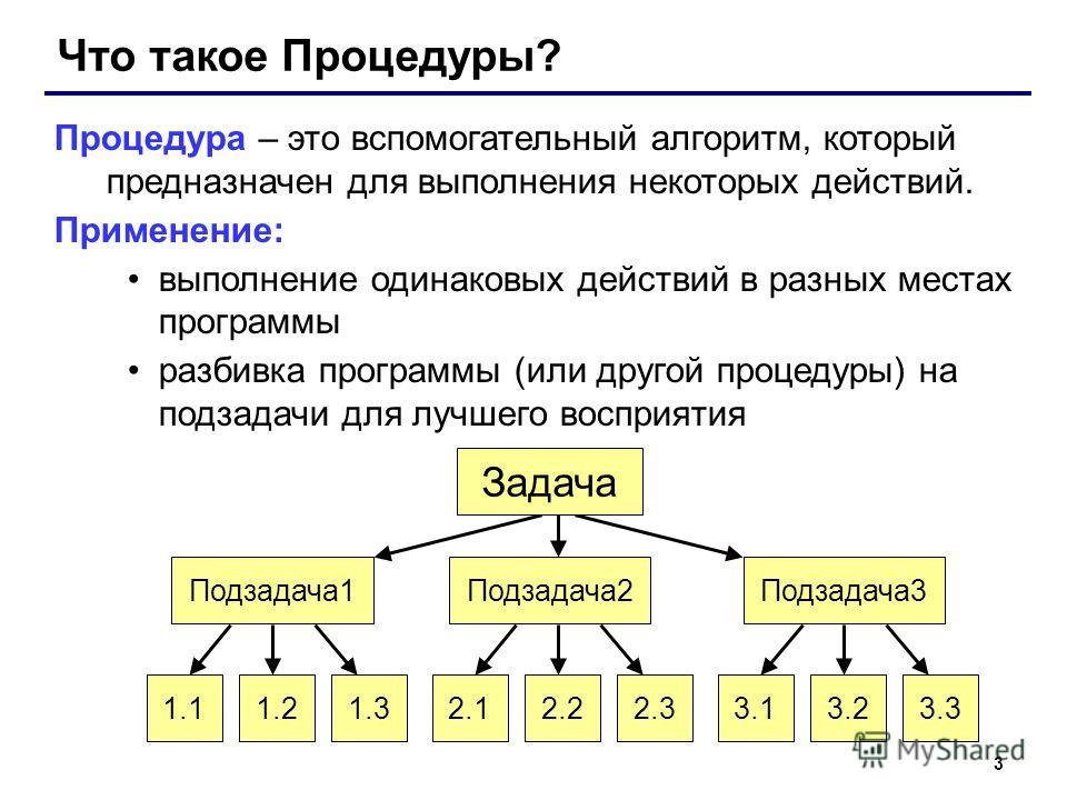 3 Что такое Процедуры? Процедура – это вспомогательный алгоритм, который предназначен для выполнения некоторых действий. Применение: выполнение одинаковых действий в разных местах программы разбивка программы (или другой процедуры) на подзадачи для л