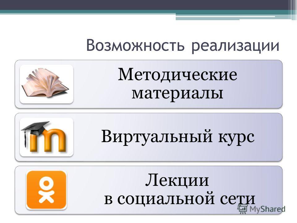 Возможность реализации Методические материалы Виртуальный курс Лекции в социальной сети
