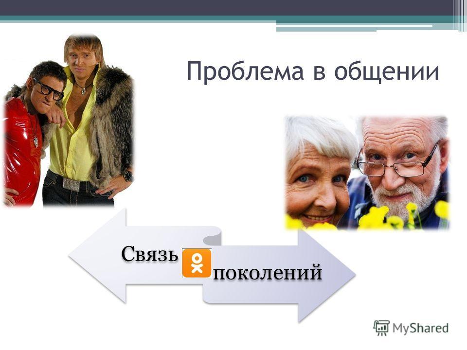 Проблема в общении Связь поколений