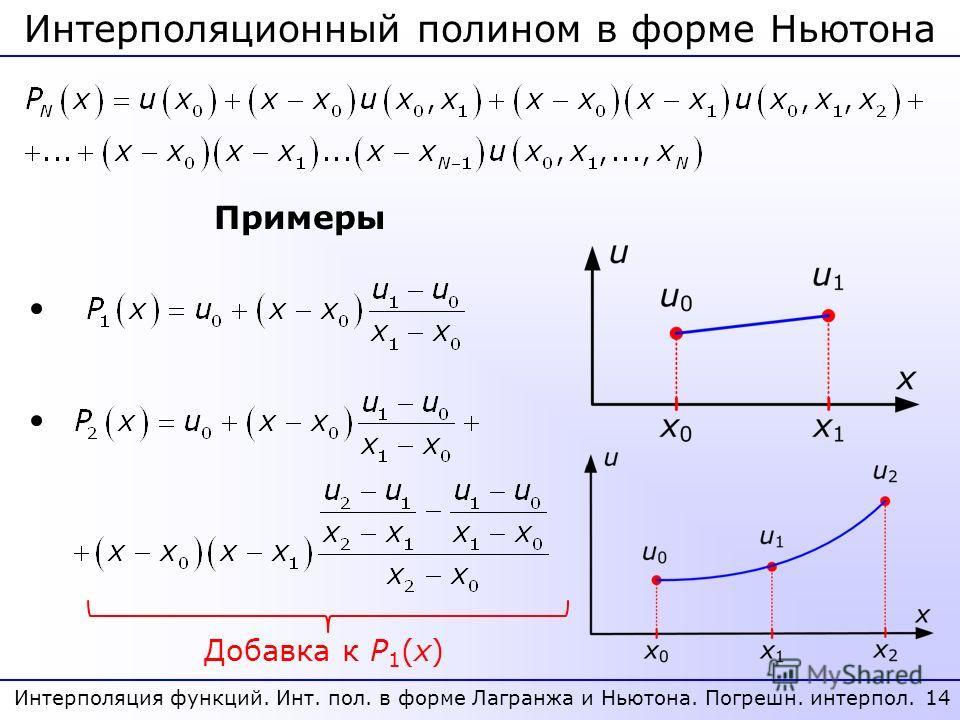 14 Интерполяция функций. Инт. пол. в форме Лагранжа и Ньютона. Погрешн. интерпол. Интерполяционный полином в форме Ньютона Примеры Добавка к P 1 (x)