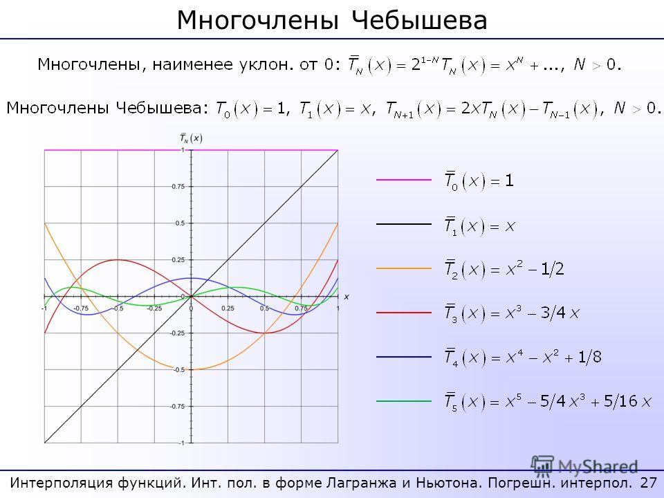 27 Интерполяция функций. Инт. пол. в форме Лагранжа и Ньютона. Погрешн. интерпол. Многочлены Чебышева