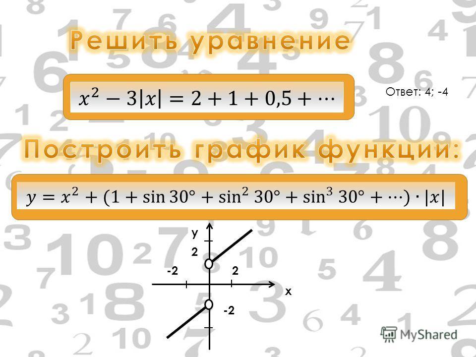Ответ: 4; -4 y x -2 2 2