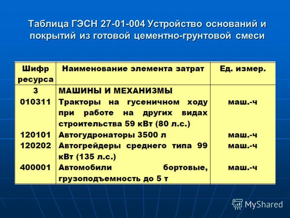 Таблица ГЭСН 27-01-004 Устройство оснований и покрытий из готовой цементно-грунтовой смеси