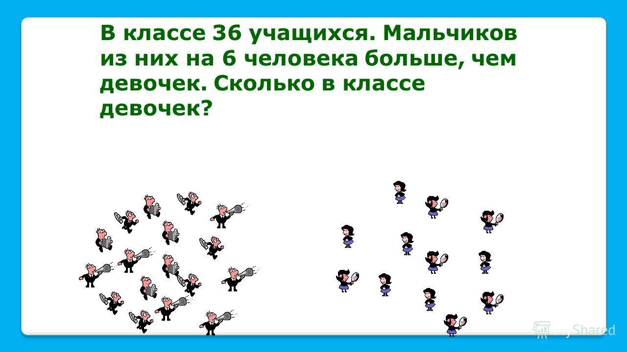 В классе 36 учащихся. Мальчиков из них на 6 человека больше, чем девочек. Сколько в классе девочек?