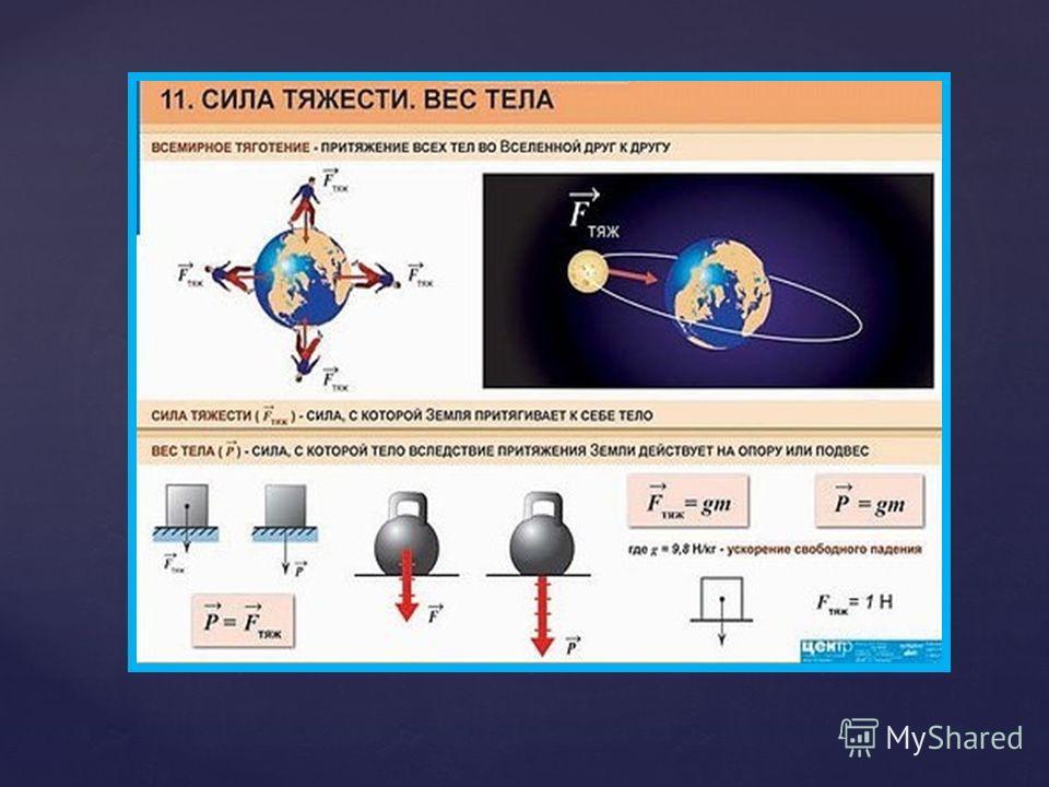 Частное использование этого правила в физике, например при сложении двух сил.