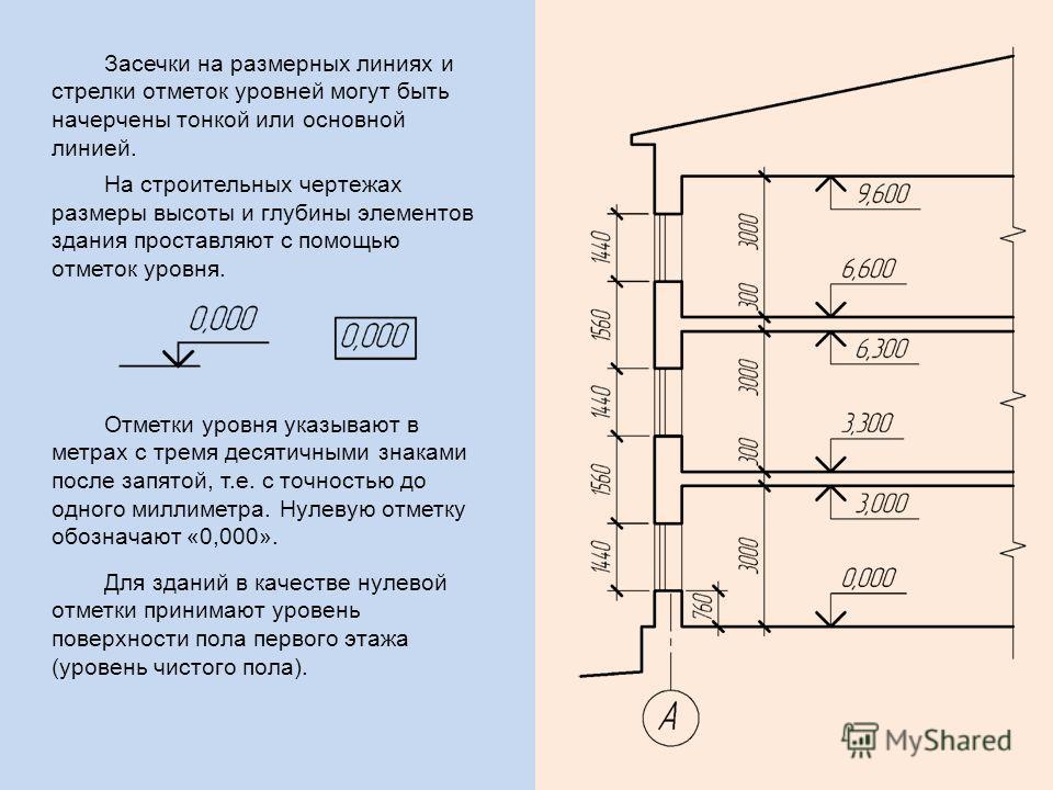 Засечки на размерных линиях и стрелки отметок уровней могут быть начерчены тонкой или основной линией. На строительных чертежах размеры высоты и глубины элементов здания проставляют с помощью отметок уровня. Отметки уровня указывают в метрах с тремя