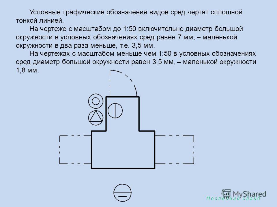 Последний слайд Условные графические обозначения видов сред чертят сплошной тонкой линией. На чертеже с масштабом до 1:50 включительно диаметр большой окружности в условных обозначениях сред равен 7 мм, – маленькой окружности в два раза меньше, т.е.