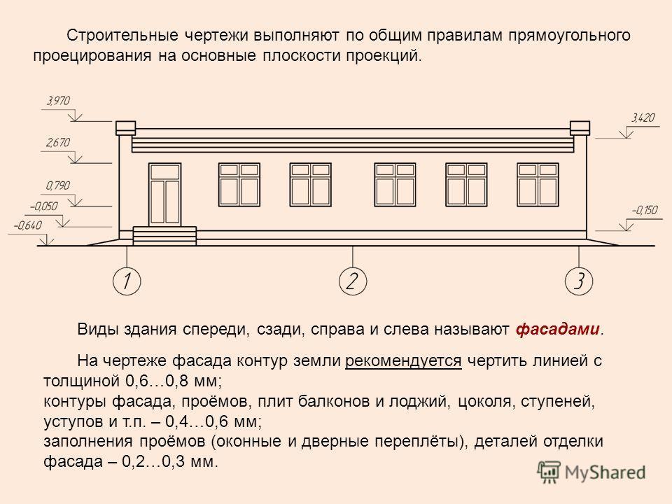 Строительные чертежи выполняют по общим правилам прямоугольного проецирования на основные плоскости проекций. Виды здания спереди, сзади, справа и слева называют фасадами. На чертеже фасада контур земли рекомендуется чертить линией с толщиной 0,6…0,8