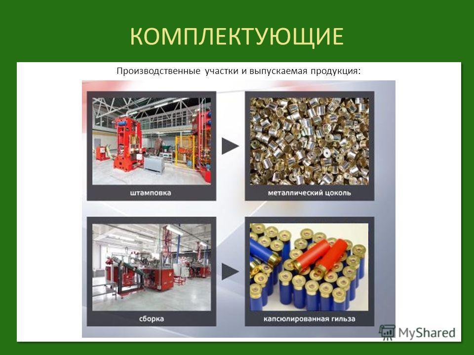 Производственные участки и выпускаемая продукция: КОМПЛЕКТУЮЩИЕ