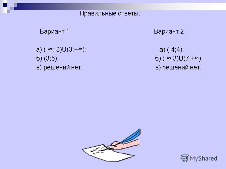 Правильные ответы: Вариант 1 Вариант 2 а) (-;-3)U(3;+); а) (-4;4); б) (3;5); б) (-;3)U(7;+); в) решений нет. в) решений нет.